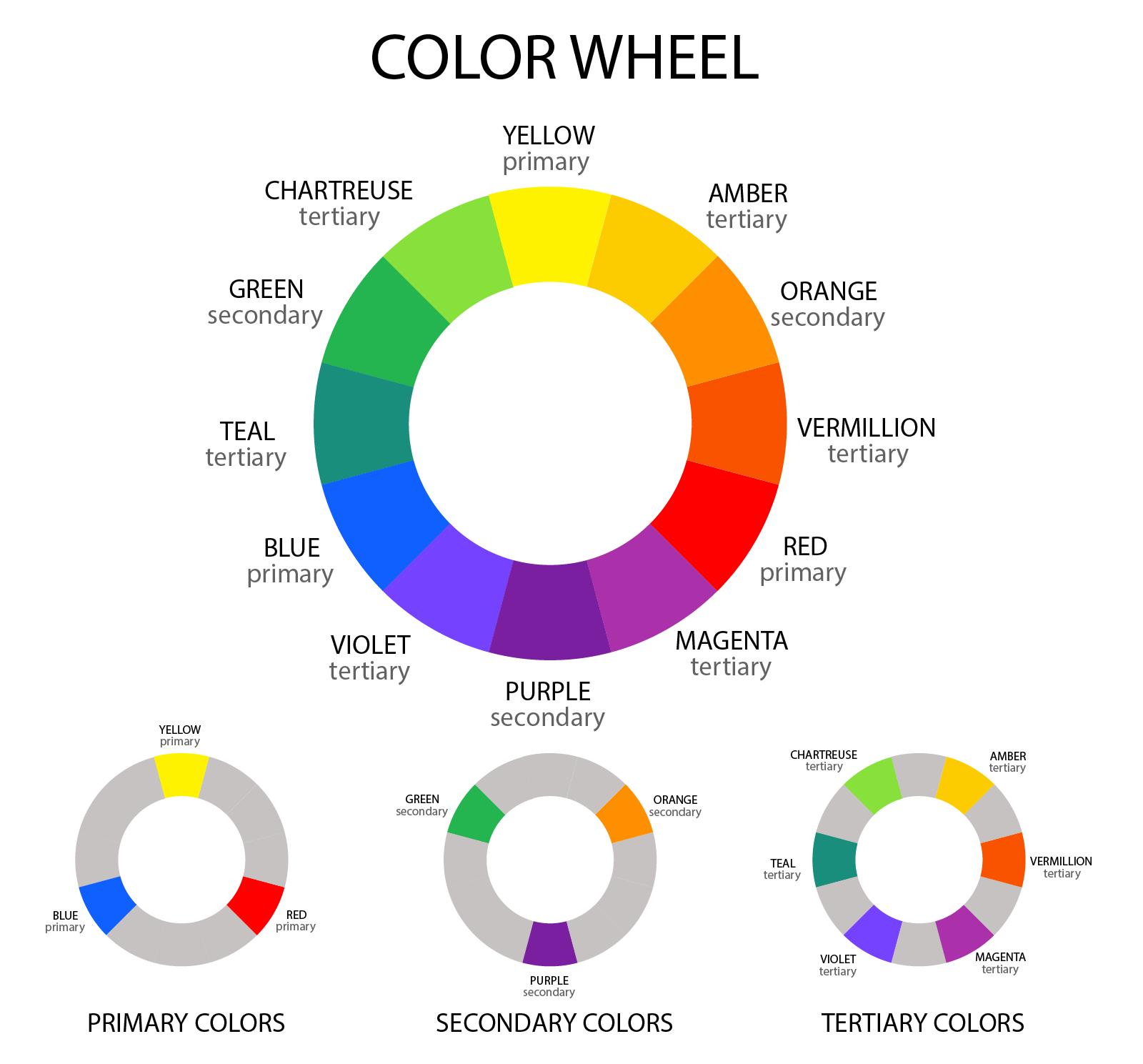Colour schemes for fashion